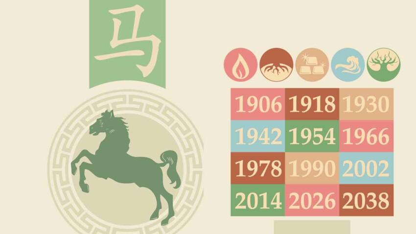Horoscope chinois 2021 du Cheval : les prévisions de Marc Angel