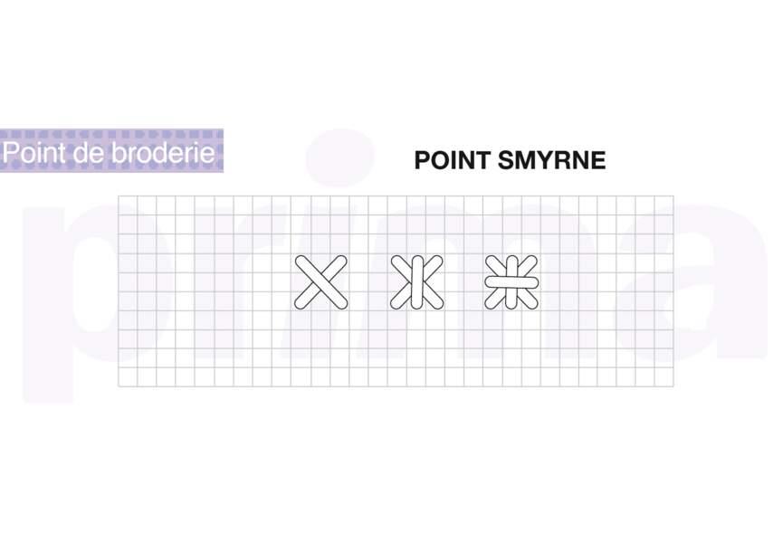 point Smyrne