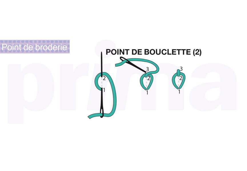 point de bouclette