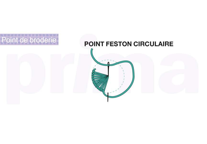 point de feston circulaire