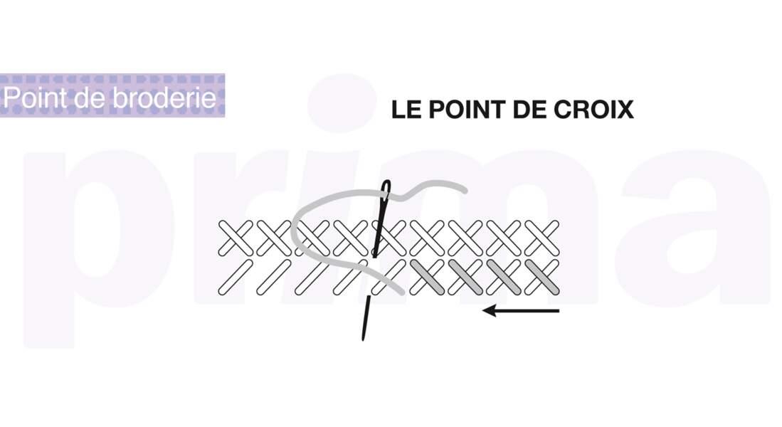 Le point de croix