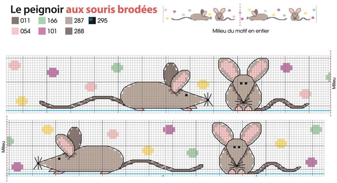 """Les grilles """"souris"""""""